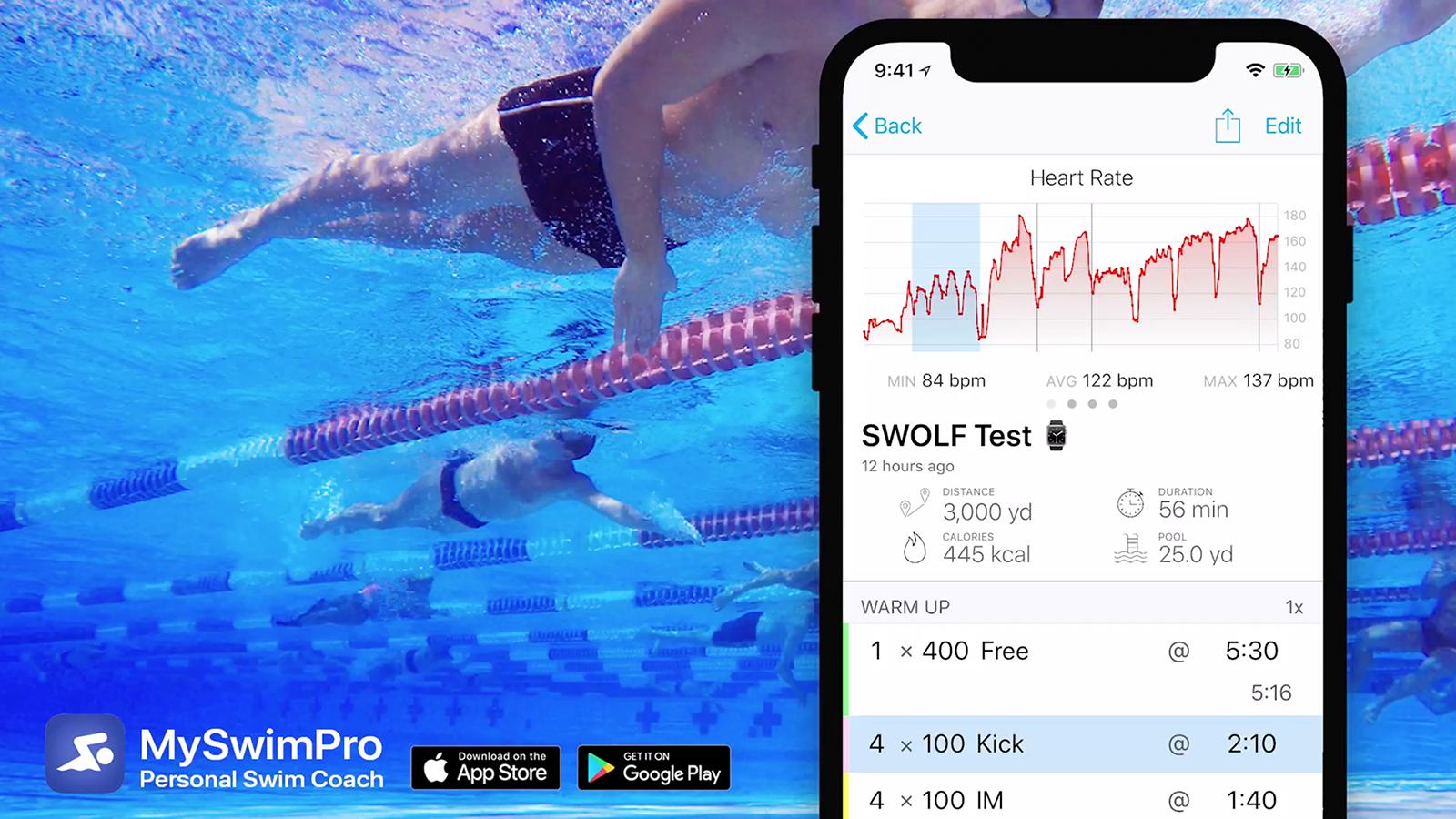MySwimPro | Custom swim workouts, training plans and ...
